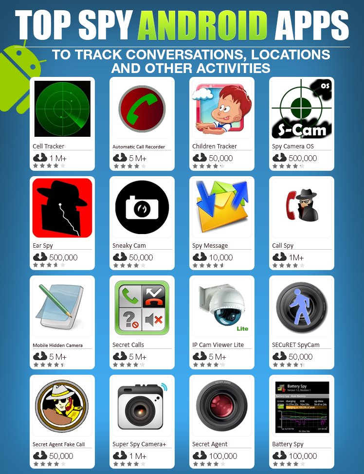 Spy Widget Android App Spy